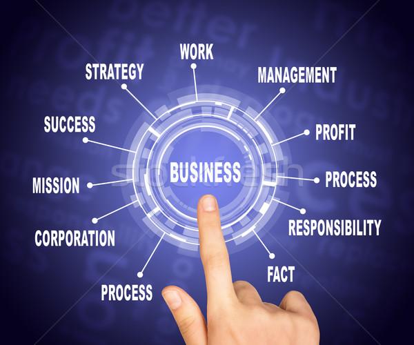 Abstrato mão indicação palavra negócio vermelho Foto stock © cherezoff