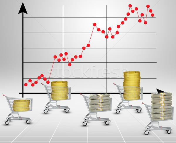 Pénz bevásárlókocsi grafikus diagram háttér pénz Stock fotó © cherezoff