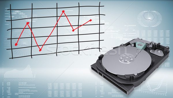 Open hard drive disk with graph of price changes Stock photo © cherezoff