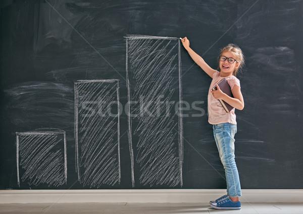 Kid is drawing graphs Stock photo © choreograph