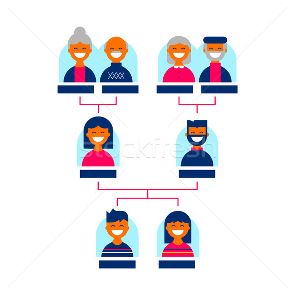 Family tree template for genealogy line isolated Stock photo © cienpies