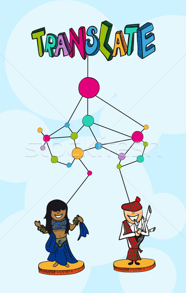 Translation net concept. Arabic sottish gaelic people cartoon. Stock photo © cienpies