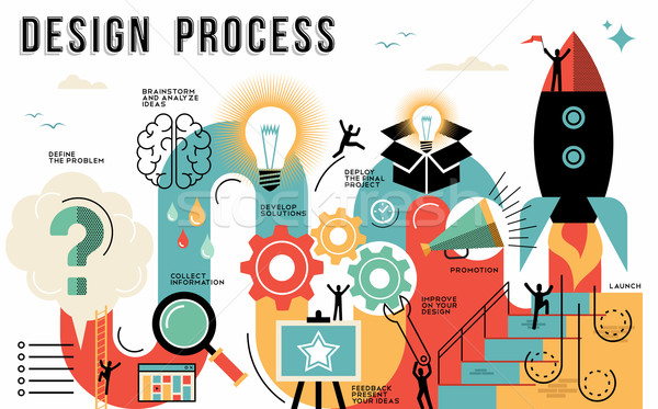 Design process flat line art concept infographic Stock photo © cienpies