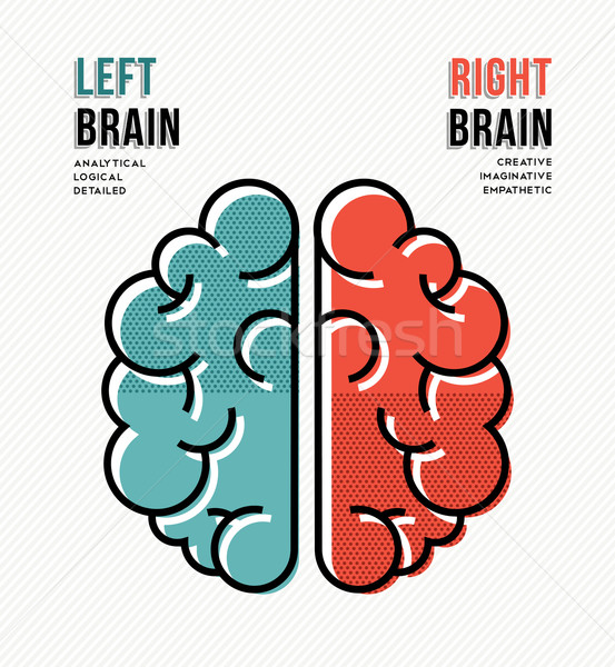 Left and right brain concept poster illustration Stock photo © cienpies