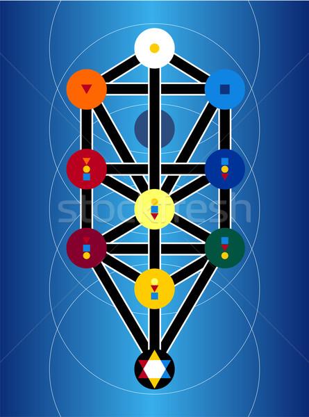 Simboli blu guardare strano occulto bianco Foto d'archivio © cienpies