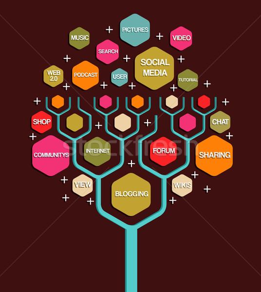 Médias sociaux marketing affaires arbre réseau social plan Photo stock © cienpies