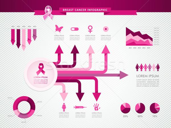 乳癌 認知度 インフォグラフィック テンプレート eps10 ファイル ストックフォト © cienpies