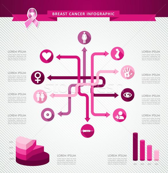 乳癌 認知度 リボン インフォグラフィック テンプレート eps10 ストックフォト © cienpies