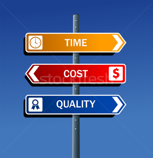 Stock photo: Productivity road post