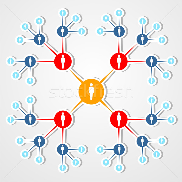 Social web network marketing diagram. Stock photo © cienpies