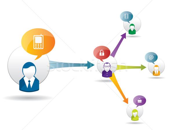 Zakenman leiderschap business communicatie relatie telefoon Stockfoto © cifotart
