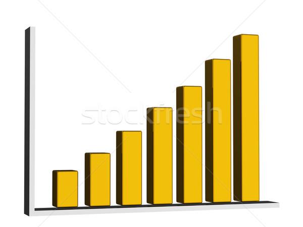 Citromsárga grafikon fehér üzlet pénz bár Stock fotó © Ciklamen