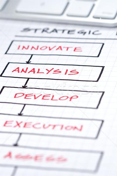 Business charts grafieken computer papier Stockfoto © cmcderm1