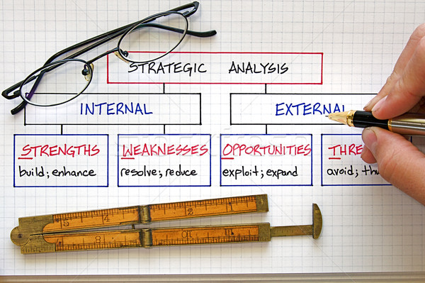Business SWOT Analysis Stock photo © cmcderm1