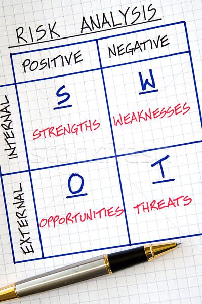 Business analyse grafieken papier kaart Stockfoto © cmcderm1