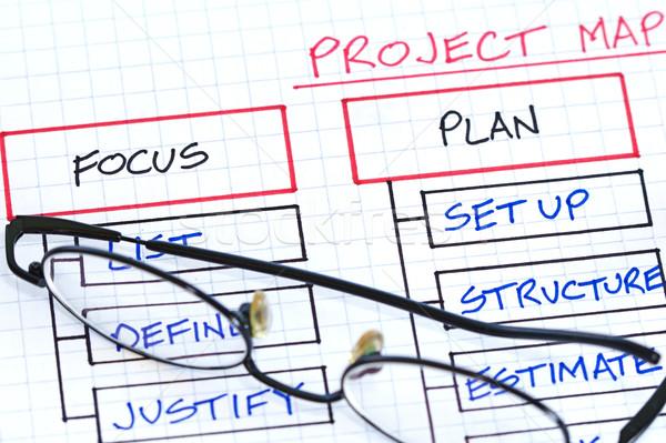 Business charts grafieken papier kaart Stockfoto © cmcderm1