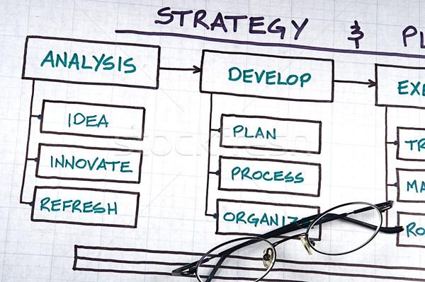 Stockfoto: Business · charts · grafieken · papier · succes
