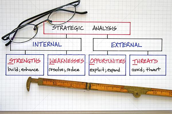 Affaires analyse stratégie d'entreprise graphiques papier carte Photo stock © cmcderm1