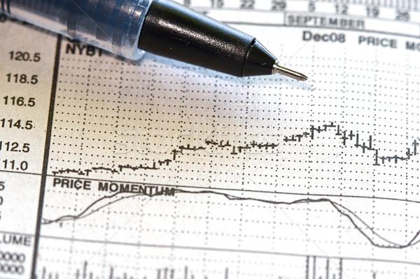 Business Finance Stock photo © cmcderm1