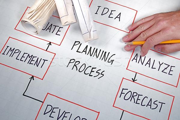 Business charts grafieken papier succes Stockfoto © cmcderm1