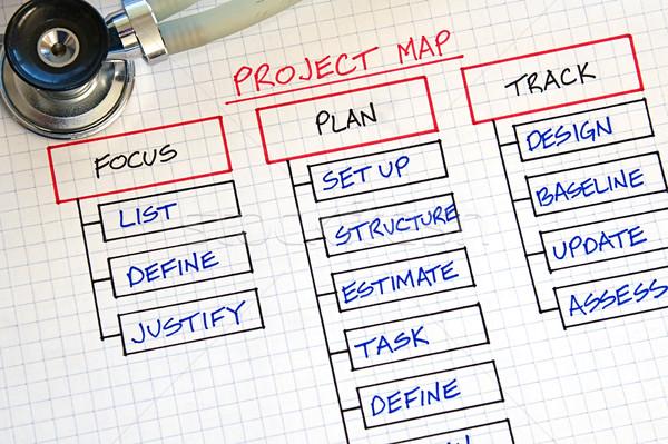 Stok fotoğraf: Iş · analiz · İş · stratejisi · grafikler · kâğıt · harita