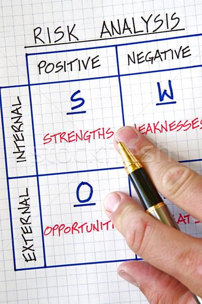 Stock fotó: üzlet · elemzés · üzleti · stratégia · grafikonok · papír · térkép