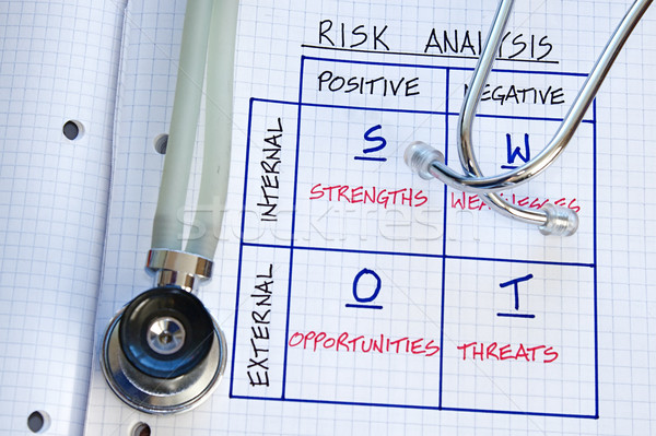 Stock photo: Business SWOT Analysis