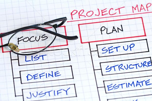 Affaires graphiques stratégie d'entreprise graphiques papier carte Photo stock © cmcderm1