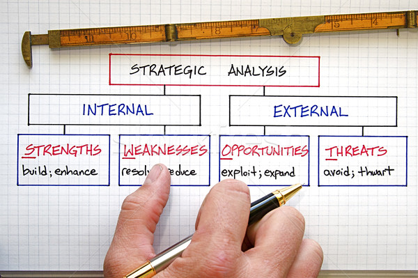 Stock photo: Business SWOT Analysis
