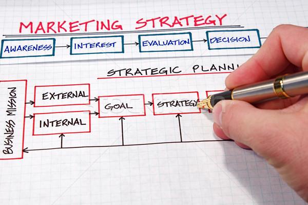 Business charts grafieken hand pen Stockfoto © cmcderm1