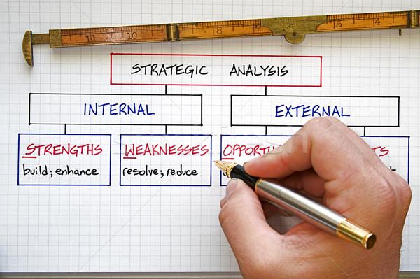 Iş analiz İş stratejisi grafikler kâğıt harita Stok fotoğraf © cmcderm1