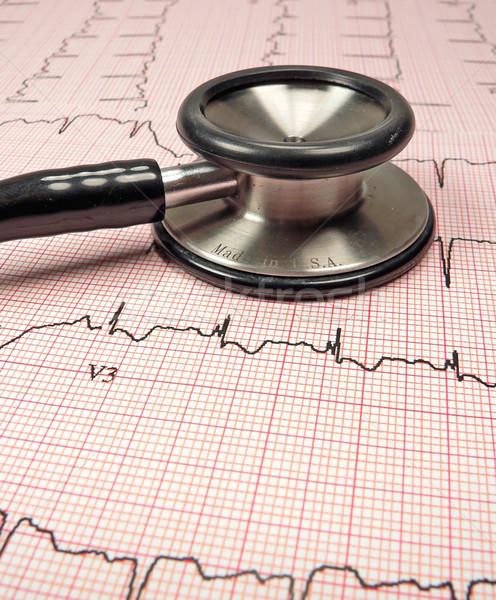 Sağlık kalp sağlık hastane tıp Stok fotoğraf © cmcderm1