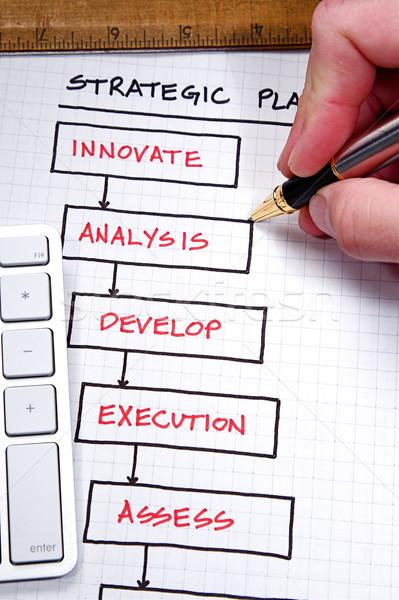 Iş İş stratejisi grafikler kâğıt başarı Stok fotoğraf © cmcderm1