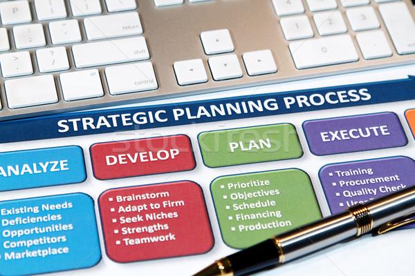 Strategie plannen geslaagd business strategisch computer Stockfoto © cmcderm1