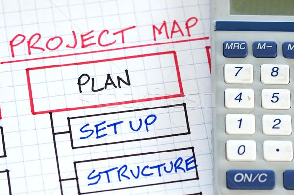 Iş İş stratejisi grafikler kâğıt harita Stok fotoğraf © cmcderm1