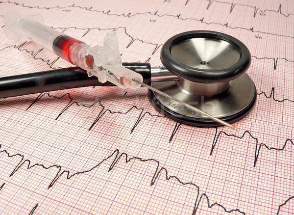 Sağlık tıbbi sağlık tıp grafik Stok fotoğraf © cmcderm1