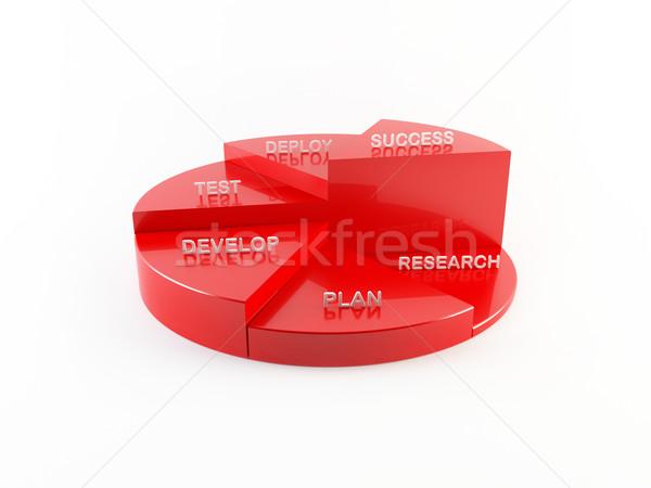 円グラフ 3D レンダリング キー 企業 マーケティング ストックフォト © cnapsys