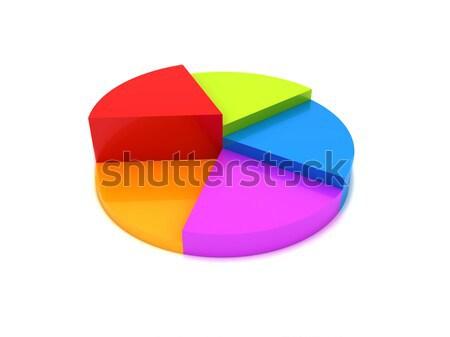 ストックフォト: 円グラフ · 3D · レンダリング · カラフル · お金 · 企業