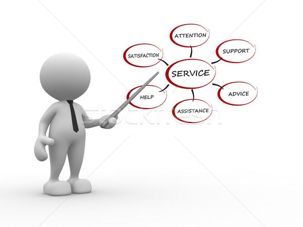 Copcept of service Stock photo © coramax