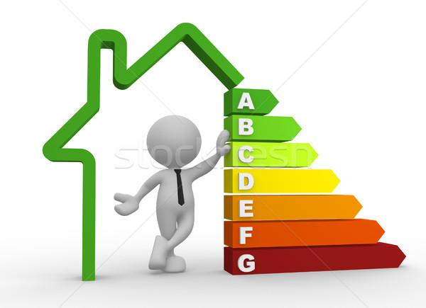 Energy efficiency chart Stock photo © coramax