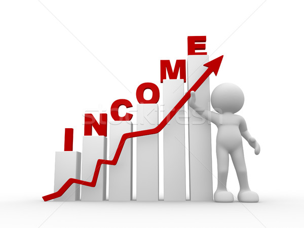 Income Stock photo © coramax