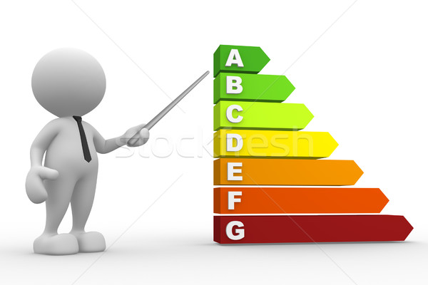 Energy efficiency rating Stock photo © coramax