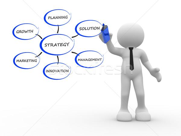 стратегия 3d люди человека характер человек маркер Сток-фото © coramax