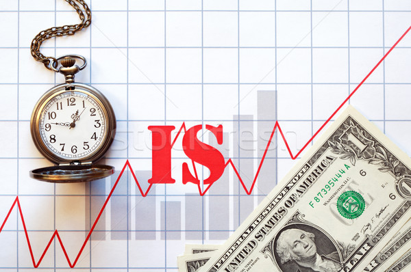 Il tempo è denaro business set uno dollaro banca Foto d'archivio © cosma
