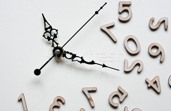 Clock And Digits Stock photo © cosma