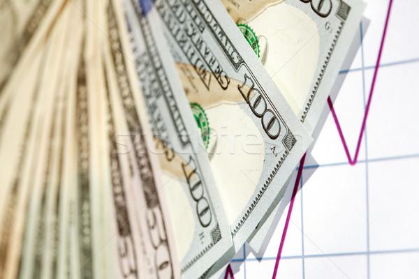 Money Background Stock photo © cosma
