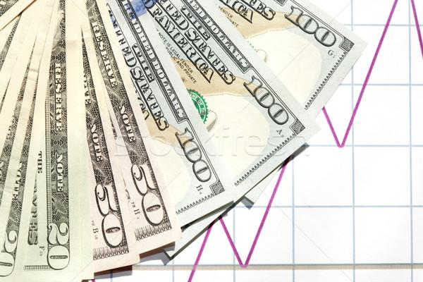 Money Growth Stock photo © cosma