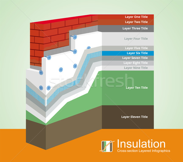 Polystyrene Thermal Insulation Cross-Section layered Infographics Stock photo © creativika