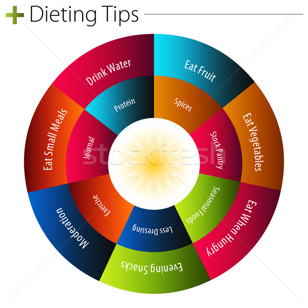 Dieting Tips Chart Stock photo © cteconsulting