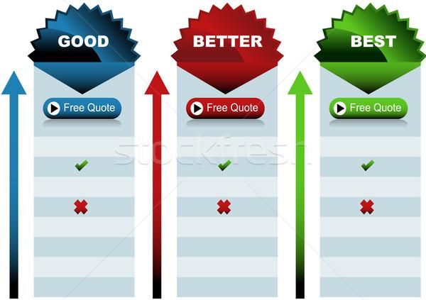 Starburst Good Better Best Chart Stock photo © cteconsulting